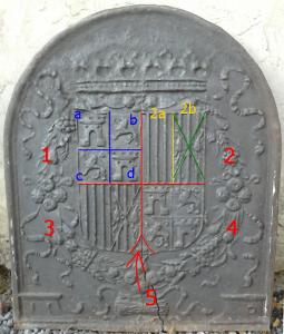 Figure 3 Les quartiers de l'écu. Sont marqués, en différentes couleurs les lignes des différentes partitions de l'écu.